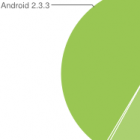 Android-Verbreitung: Gingerbread legt weiter zu, weniger Honeycomb-Tablets