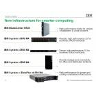 Xeon E5-2600: Neue System-x-Server von IBM