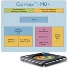 Cortex M0+: ARMs kleinste CPU mit 0,01 Quadratmillimetern