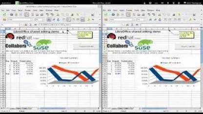 Prototyp zeigt kollaboratives Editieren in Libreoffice.