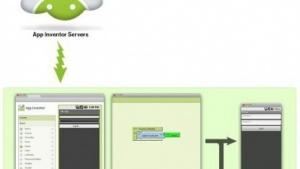 MIT App Inventor: App-Entwicklung für Laien