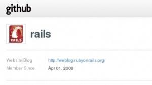 Eine Funktion in Rails setzten die Github-Entwickler nachlässig um.