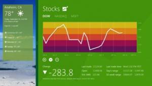 Metro zeigt maximal zwei Apps nebeneinander.