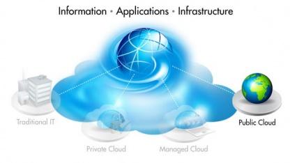HP bietet ab Mai eine öffentliche Cloud.