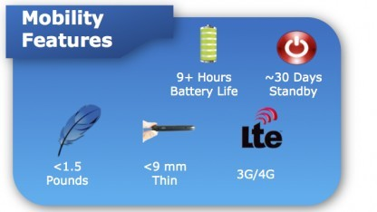 Atom-Tablets sollen ARM-Tablets Konkurrenz machen.