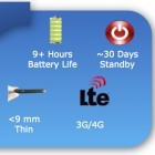 Intels Windows-8-Tablets: 30 Tage Standby, 9 Stunden Laufzeit, 9 mm Dicke
