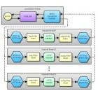 mod_spdy: SPDY-Modul für Apache ist reif für den Einsatz