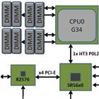 Roadrunner und Decathlete: Mainboards für Open Compute von AMD und Intel