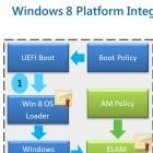 UEFI Secure Boot: Fedora 18 mit Microsoft-Signatur