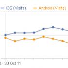 Webanalyse: Piwik 1.8 importiert Server-Logs