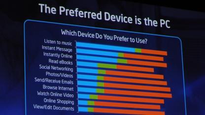 PCs bleiben wichtig für die Nutzer.