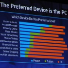 Intel: Post-PC-Ära? Von wegen!
