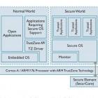 Trustzone: AMD integriert ARM-Chips in seine Prozessoren