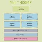 ARM: Grafikkern Mali-450 soll GPU-Leistung verdoppeln