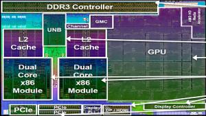 Bestandteile von AMDs Trinity-APU