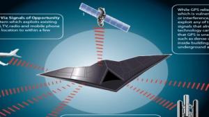 Navigationssystem: Navsop funktioniert auch ohne GPS
