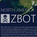 Botnet: Microsoft nennt zwei mutmaßliche Betreiber von Zeus