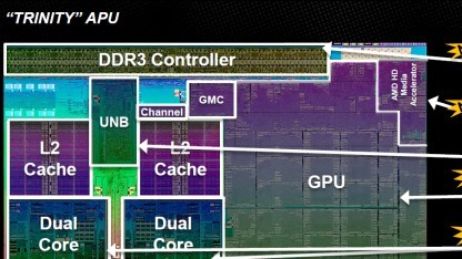 AMDs neueste APU Trinity