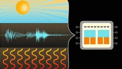 Energy Harvesting: Strom aus Licht, Vibrationen, Wärme