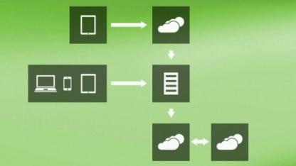 Der Essentials-Server ist als Release Candidate verfügbar.