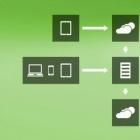 Windows Server 2012: Beta des Essentials-Servers für 25 Nutzer zum Download