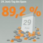 Viagra aus Saudi-Arabien: Schlimmster Spam-Tag mit fast 90 Prozent gemessen