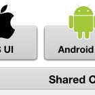 App-Entwicklung: Xamarin erhält 12 Millionen US-Dollar