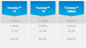 Satelliteninternet: Eutelsat Tooway wird schneller