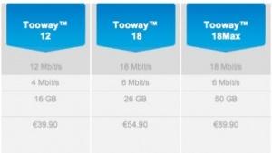 Eutelsats Tooway bietet nun Endkunden bis zu 18 MBit/s im Downstream.