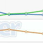 IE, Firefox oder Chrome: Welcher Browser liegt vorn?