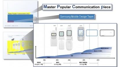 Samsung will noch vor der Bekanntgabe des iPhones eigene Entwürfe entwickelt haben.