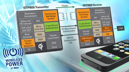 Qi-Chips von Integrated Device Technology