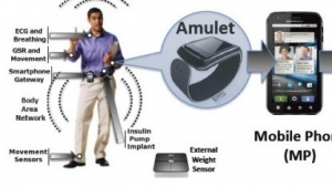 Amulet: sicher und einfach zu bedienen