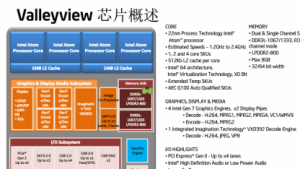 Valleyview als Quad-Core-SoC