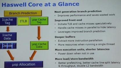 Der CPU-Teil von Haswell im Überblick