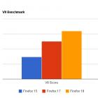 JIT-Compiler: Ionmonkey soll Firefox 18 beschleunigen