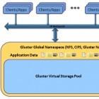 Patente: Red Hat nutzt GPL für Gegenklage