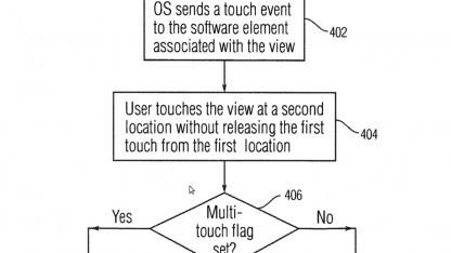 Apple kann sein Patent zur Umsetzung von Toucheingaben nicht verteidigen.