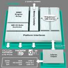 A10-5800K bis A4-5300: AMD kündigt Desktop-Trinitys an und verärgert Tester