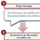 Angriff auf Skype-Nutzer: 2,5 Millionen Klicks auf verpackte Schadsoftware
