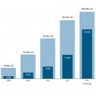 Mobiles Internet: Telekom und Vodafone wollen Datennetz schneller ausbauen