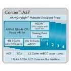 ARM Cortex-A50: 64-Bit-CPU soll Rechenleistung von Smartphones verdreifachen