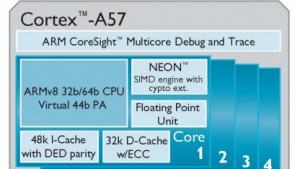 CPU-Design Cortex-A57 von ARM
