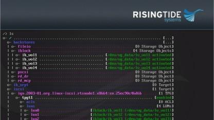 Screenshot des RTS-Produkts