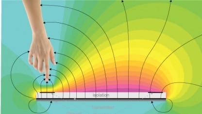 Microchip Technology Gestic