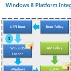 UEFI Secure Boot: Signiervorgang wird Linux-Entwicklern erschwert