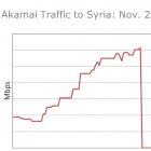 Bürgerkrieg: Syrien ist offline