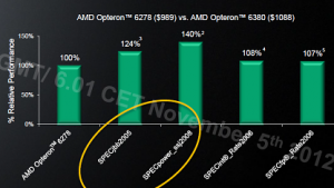 Benchmarks des aktuellen Opteron 6300