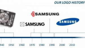 Die Geschichte des Samsung-Logos