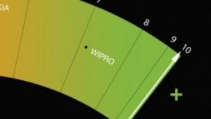 Guide to Greener Electronics: zwölf Wertungen, drei Kategorien